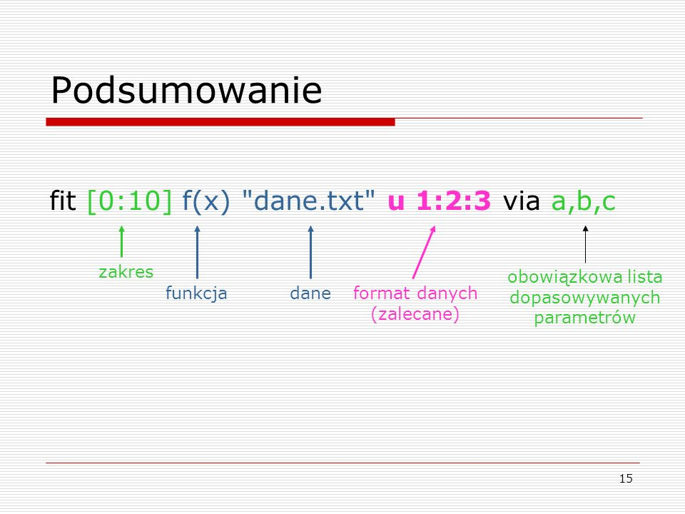Podsumowanie fit [0:10] f(x) dane.txt u 1:2:3 via a,b,c zakres
